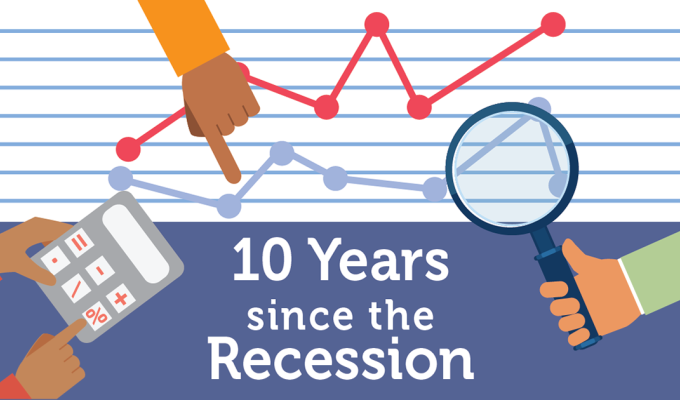 10 Years Since the Recession