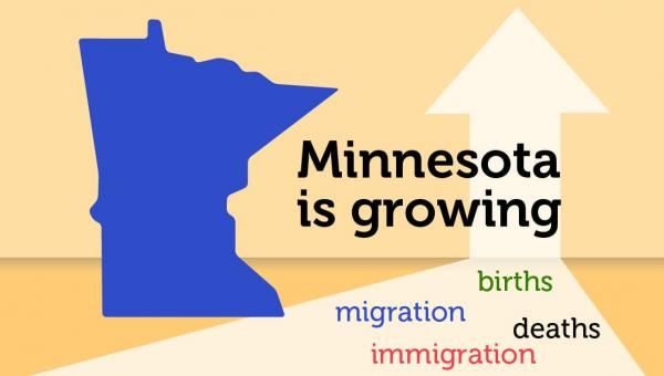Minnesota is growing